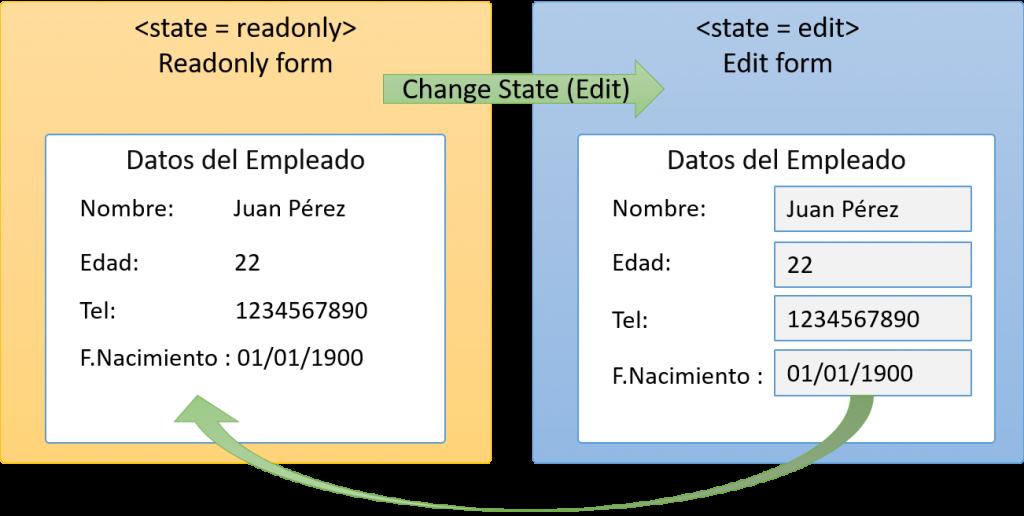 Cambio de estado en un componente
