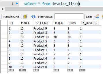 JPA relaciones @OneToMany tabla invoice_lines